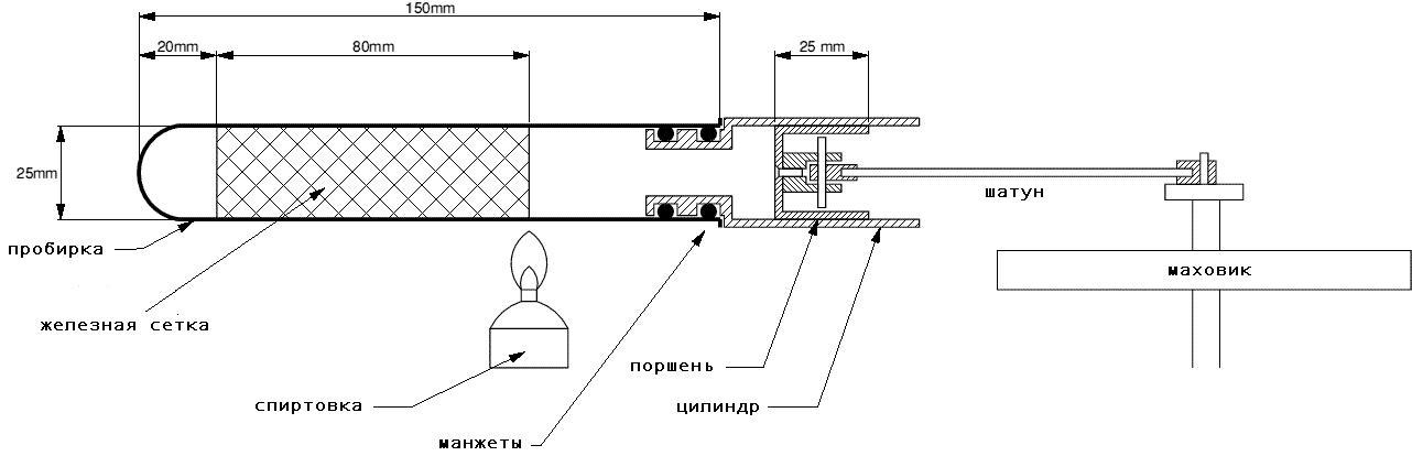 Банный парогенератор своими руками 82